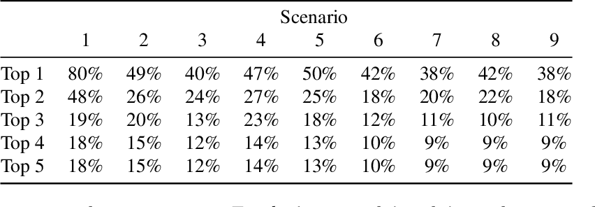 Figure 2 for The Affiliate Matching Problem: On Labor Markets where Firms are Also Interested in the Placement of Previous Workers