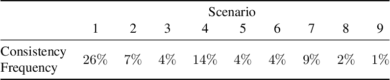 Figure 3 for The Affiliate Matching Problem: On Labor Markets where Firms are Also Interested in the Placement of Previous Workers