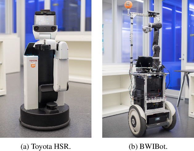 Figure 3 for Interaction and Autonomy in RoboCup@Home and Building-Wide Intelligence