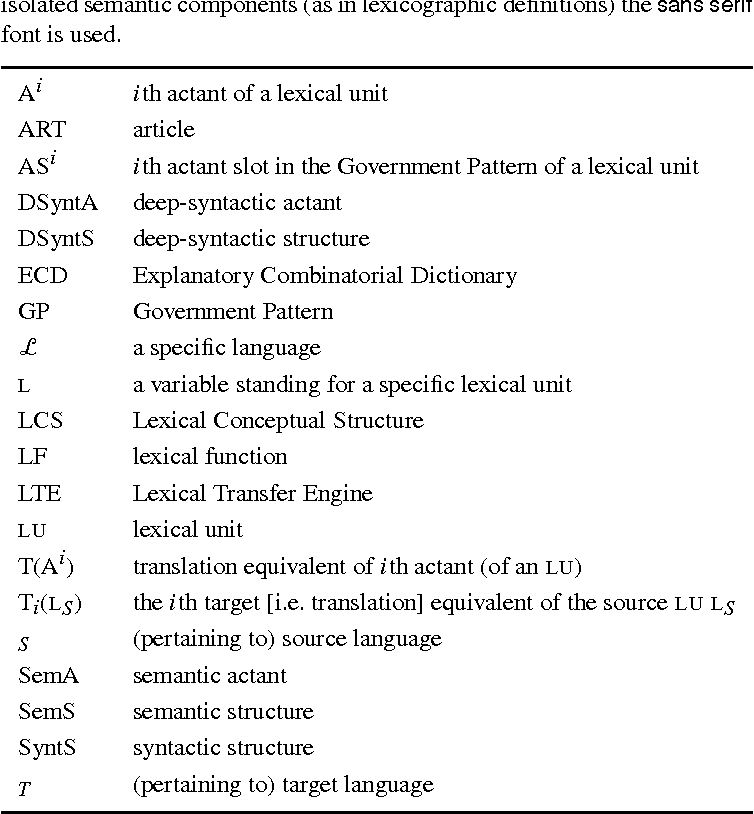Table VI from Towards a Lexicographic Approach to Lexical