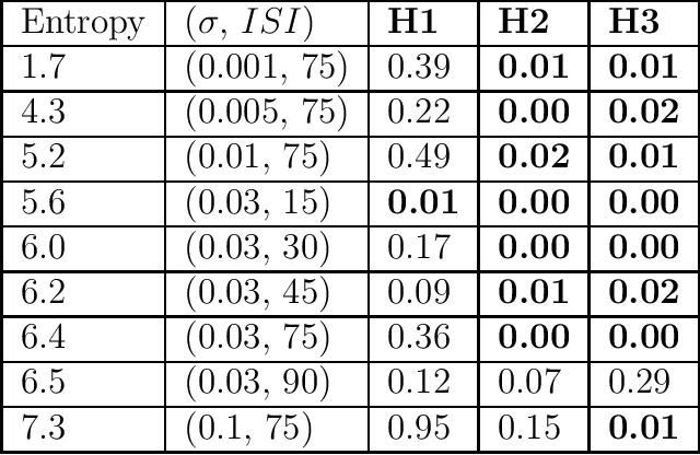 Figure 4 for A Classification Framework for Partially Observed Dynamical Systems