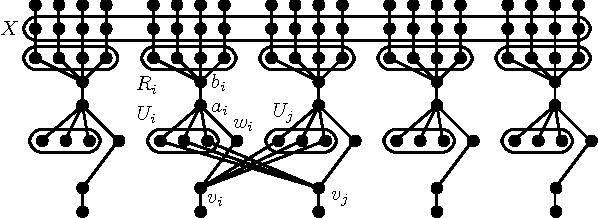 Fig. 4.1. Graph G′