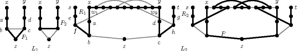 Fig. 5.1. Graphs L1 and L2. Paths P1, P2, R1, R2 and P are shown by thick lines