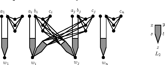 Fig. 5.2. Graph G′(c)