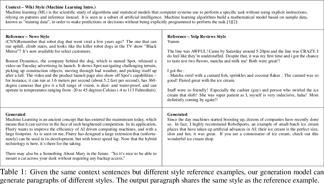 Figure 1 for Style Example-Guided Text Generation using Generative Adversarial Transformers