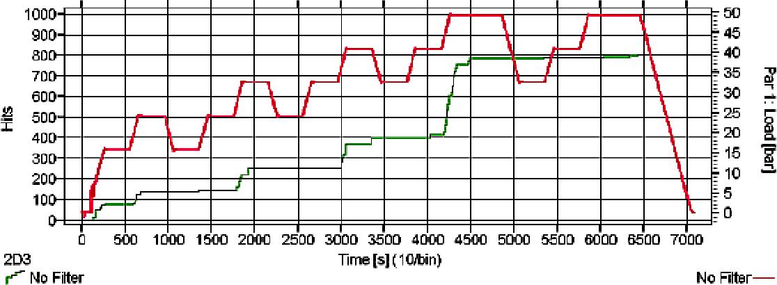 PDF] Acoustic emission monitoring and quantitative