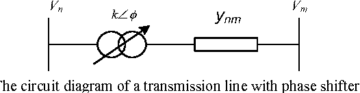 Fig. 1: The circuit diagram of a transmission line with phase shifter