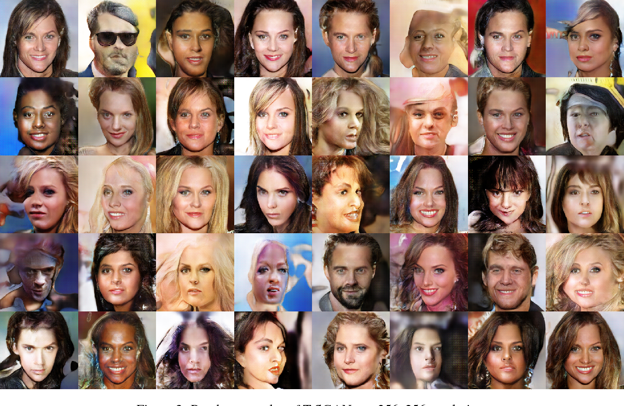 Figure 4 for Training Generative Adversarial Networks Via Turing Test
