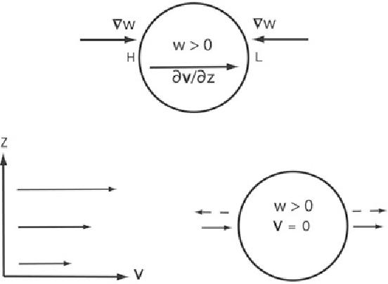 figure 4.34