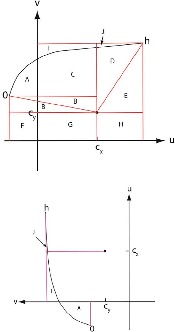 figure 4.45