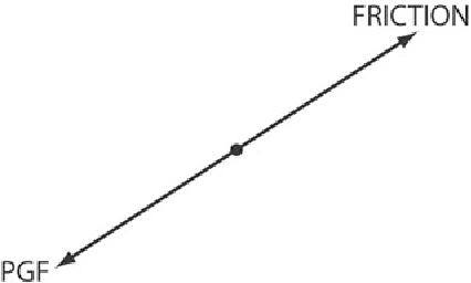 figure 6.43