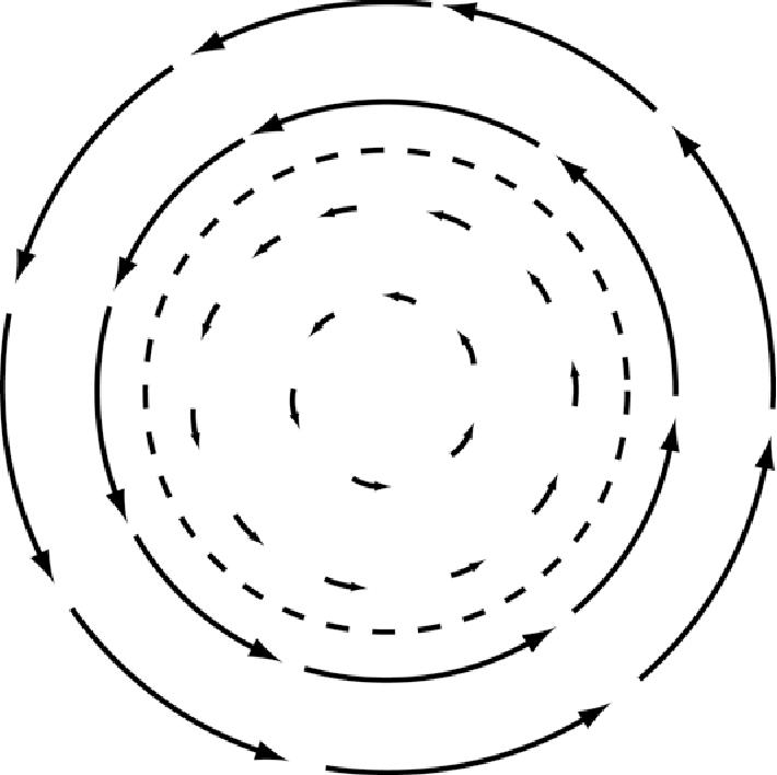 figure 6.57