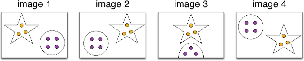Figure 3 for Robust Motion Segmentation from Pairwise Matches