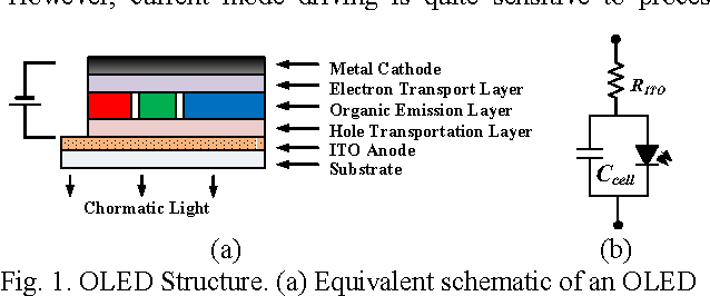 Figure 1 from Active compensation technique for the thin
