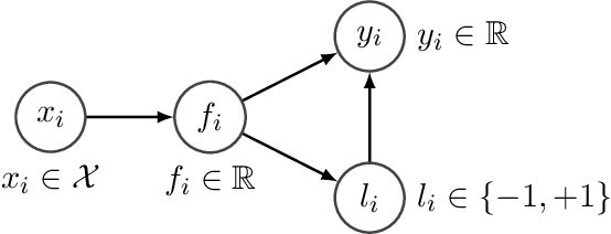 Figure 1 for Classified Regression for Bayesian Optimization: Robot Learning with Unknown Penalties