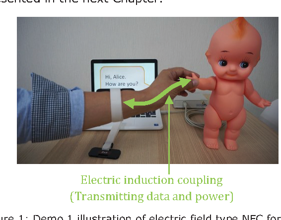 Figure 1 from Electric field type NFC and apple pay on human