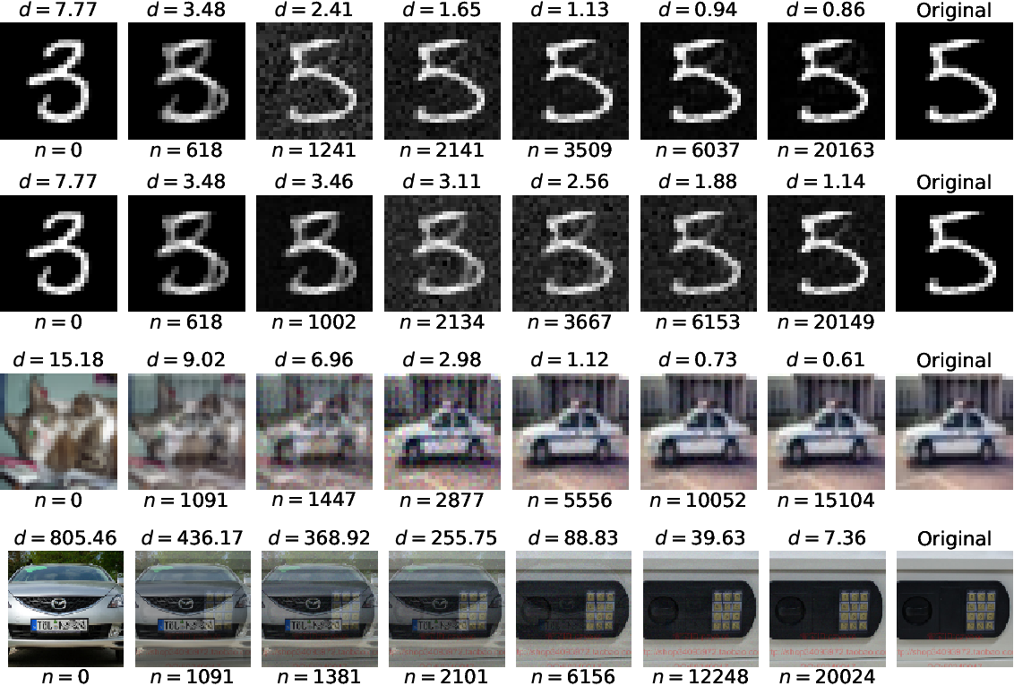 Figure 3 for Sign-OPT: A Query-Efficient Hard-label Adversarial Attack