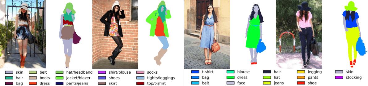 Figure 4 for Fashion Meets Computer Vision: A Survey