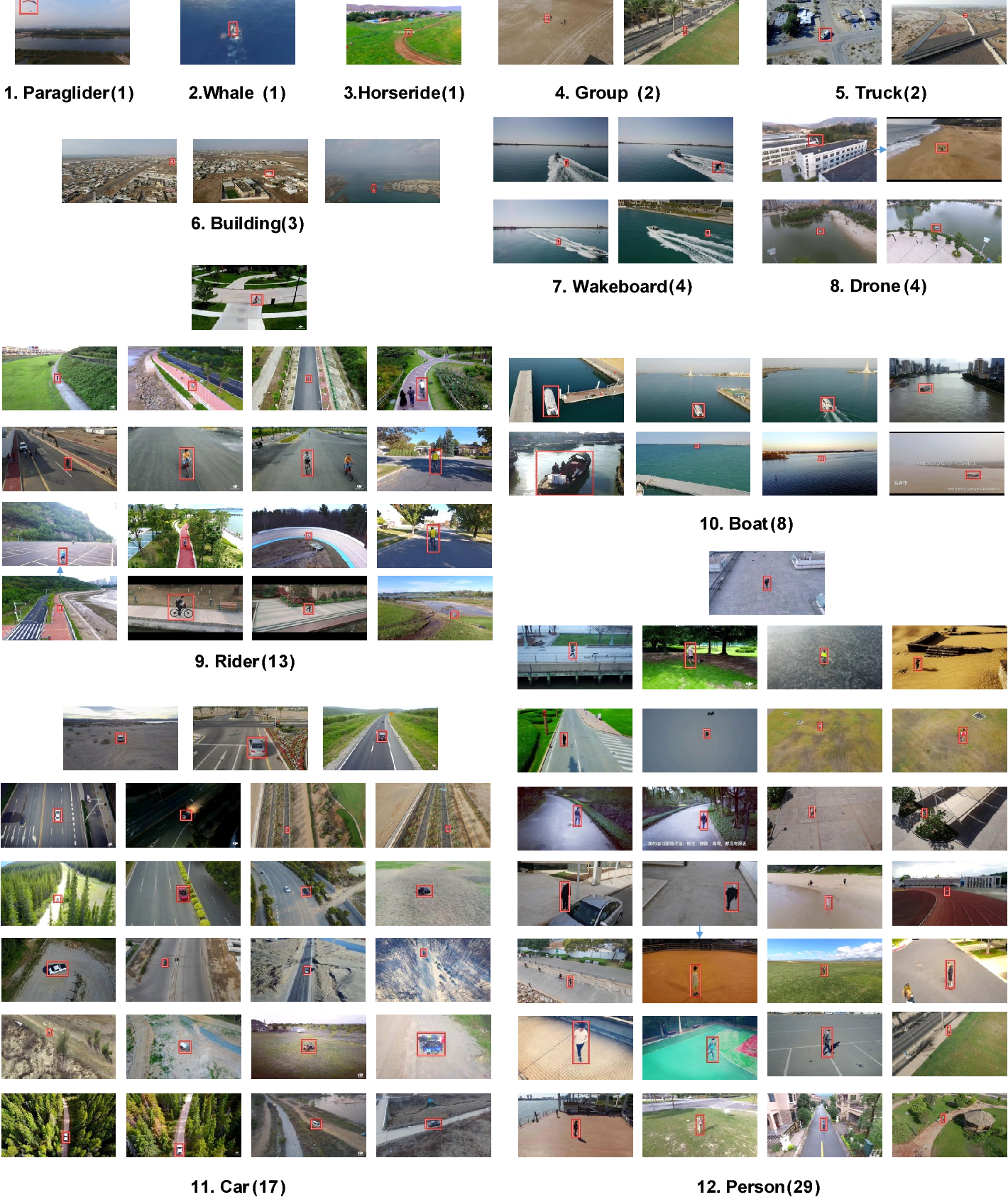 Figure 1 for DAC-SDC Low Power Object Detection Challenge for UAV Applications