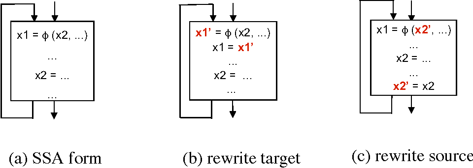Figure 8 from Comparison and evaluation of back-translation