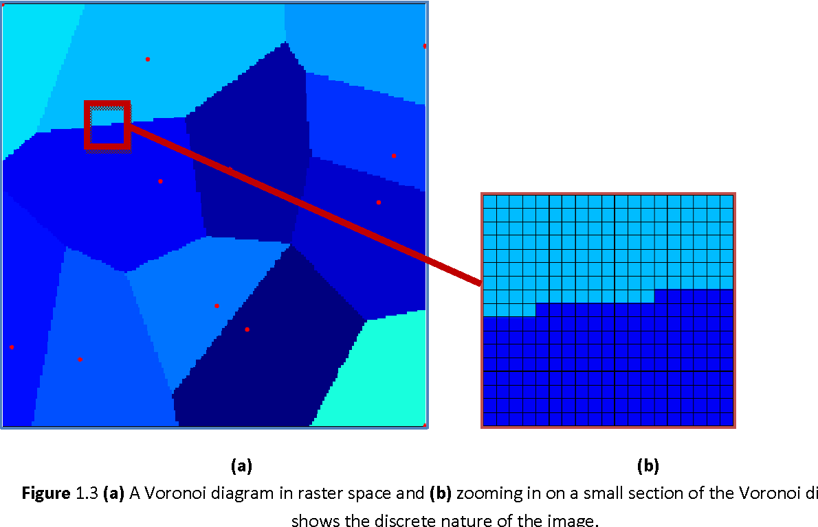 Figure 3 9 from Using the discrete 3D Voronoi diagram for