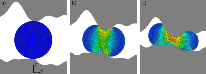 Figure 4 for Learning to predict metal deformations in hot-rolling processes