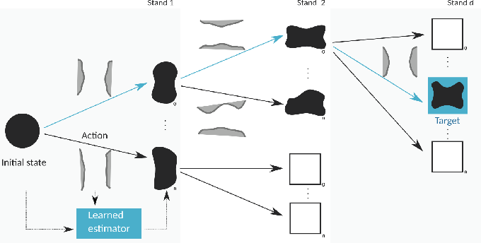 Figure 2 for Learning to predict metal deformations in hot-rolling processes