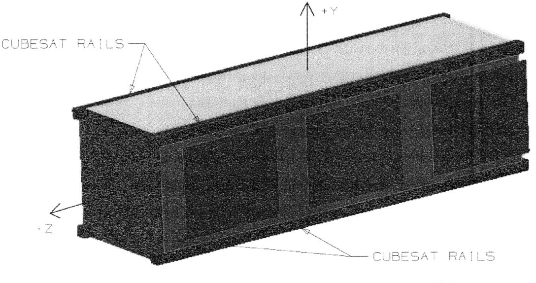 PDF] Dynamic instabilities imparted by CubeSat deployable solar