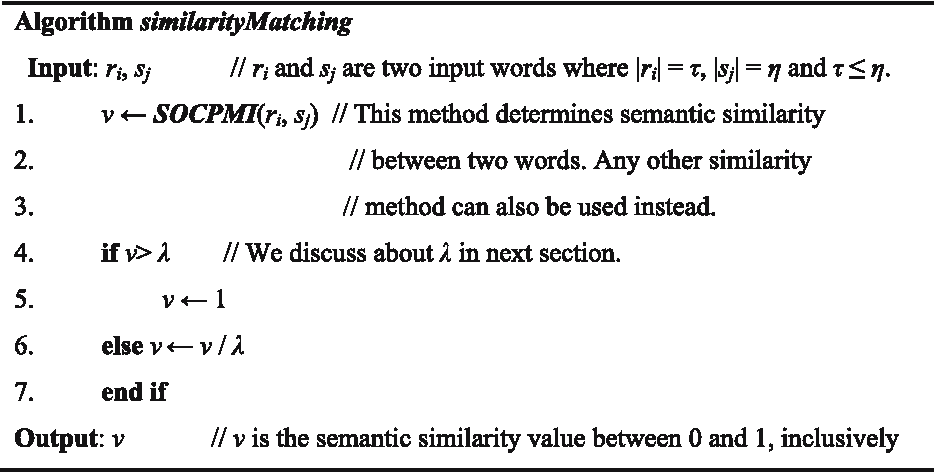 Applications of corpus-based semantic similarity and word