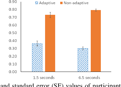 Figure 3 for A Workload Adaptive Haptic Shared Control Scheme for Semi-Autonomous Driving