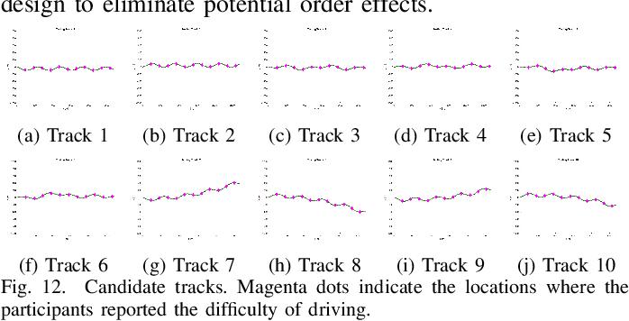 Figure 4 for A Workload Adaptive Haptic Shared Control Scheme for Semi-Autonomous Driving