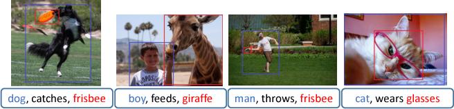 Figure 3 for Acquiring Common Sense Spatial Knowledge through Implicit Spatial Templates