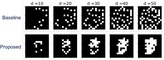 Figure 4 for Unsupervised Dimension Selection using a Blue Noise Spectrum