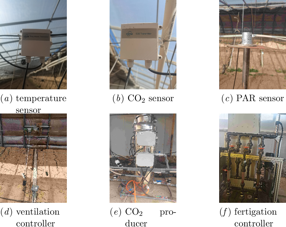 Figure 3 for Robust Model-based Reinforcement Learning for Autonomous Greenhouse Control