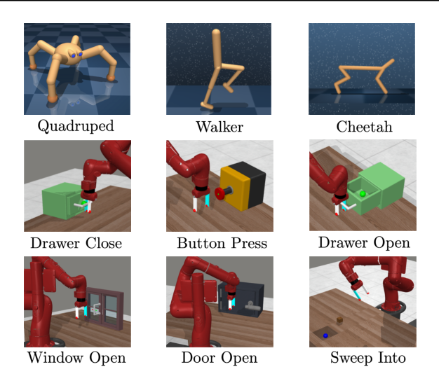 Figure 3 for PEBBLE: Feedback-Efficient Interactive Reinforcement Learning via Relabeling Experience and Unsupervised Pre-training