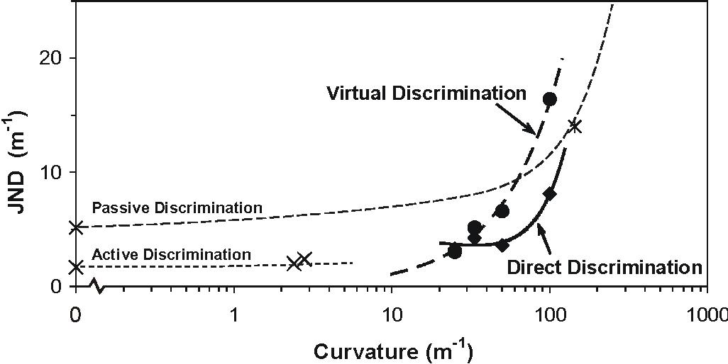 figure 4-11
