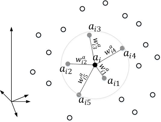 Figure 3 for TCDesc: Learning Topology Consistent Descriptors