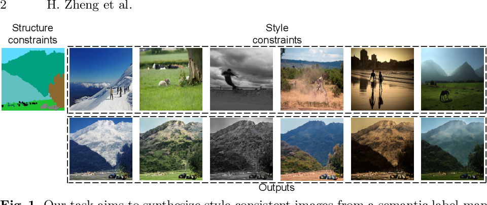 Figure 1 for Example-Guided Image Synthesis across Arbitrary Scenes using Masked Spatial-Channel Attention and Self-Supervision