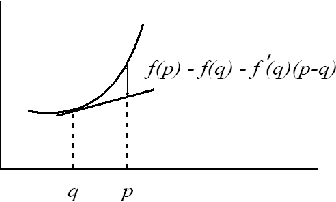 Figure 1 for Bregman Distance to L1 Regularized Logistic Regression