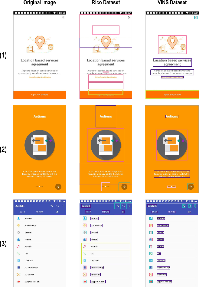 Figure 2 for VINS: Visual Search for Mobile User Interface Design