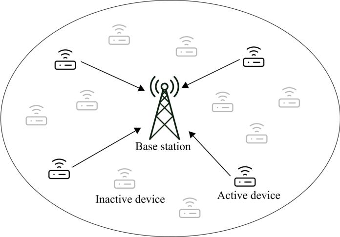 Figure 1 for Deep Neural Network-Based Blind Multiple User Detection for Grant-free Multi-User Shared Access