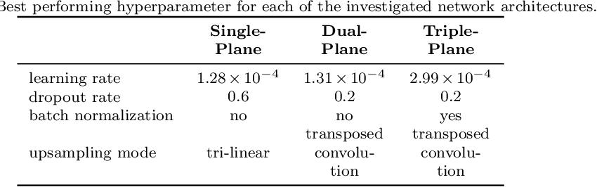 Figure 4 for Anisotropic 3D Multi-Stream CNN for Accurate Prostate Segmentation from Multi-Planar MRI