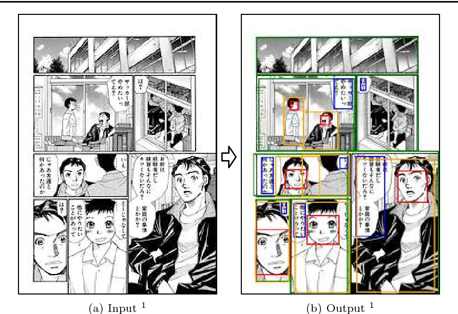 Figure 1 for Object Detection for Comics using Manga109 Annotations