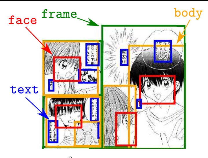 Figure 4 for Object Detection for Comics using Manga109 Annotations