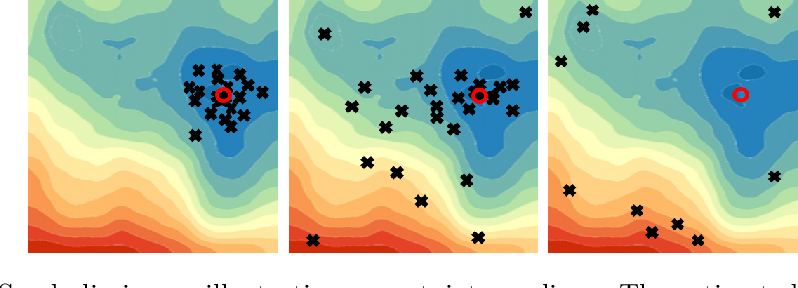 Figure 1 for Approaching Neural Network Uncertainty Realism