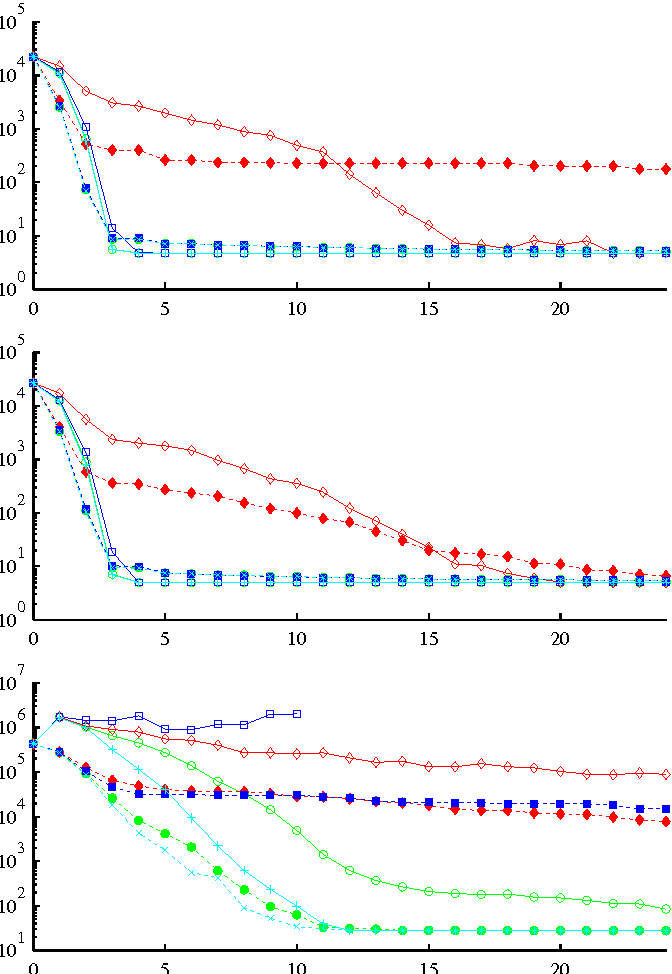 Figure 14 from Integrating Generic Sensor Fusion Algorithms