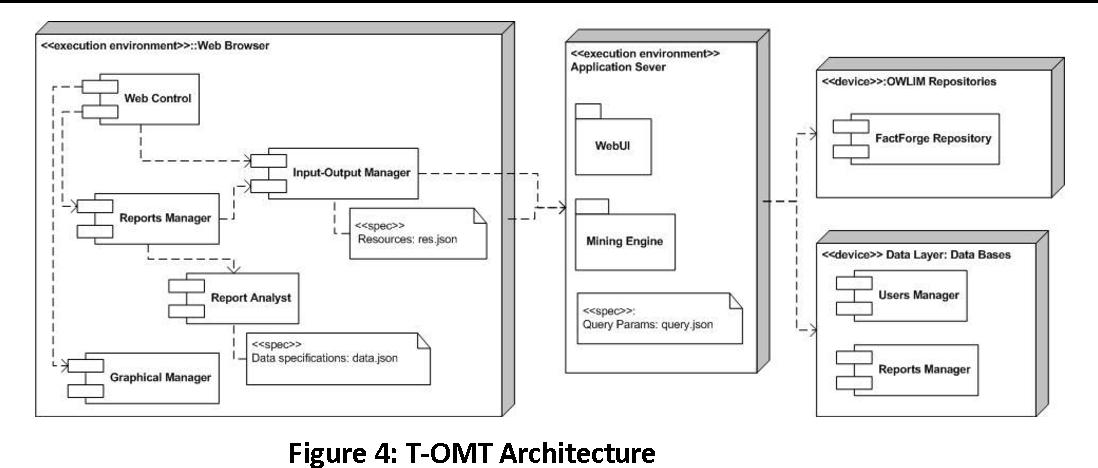 Figure 4 from RENDER Deliverable D 4   2   2 Best Practices