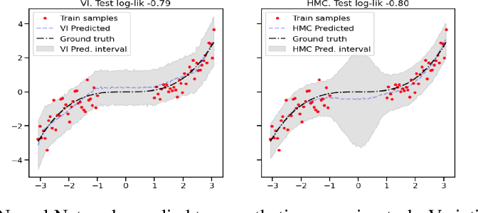 Figure 1 for Uncertainty Characteristics Curves: A Systematic Assessment of Prediction Intervals