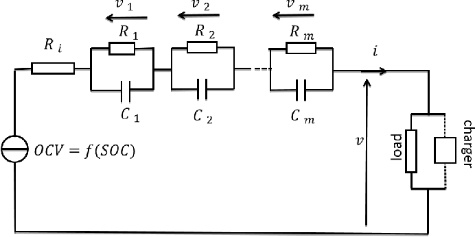 Online Battery Electric Circuit Model Estimation on Continuous-Time ...