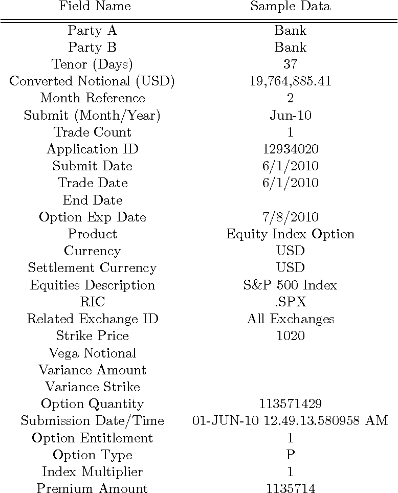 Table 2 from Transparency in OTC Equity Derivatives Markets : a